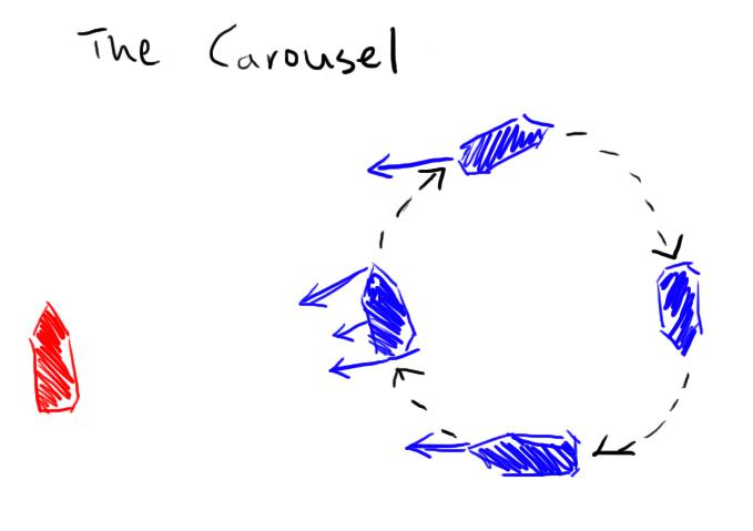 stellar impact carousel