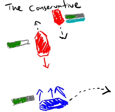 stellar impact conservative