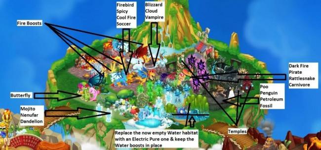 Island 2 - Version 2c