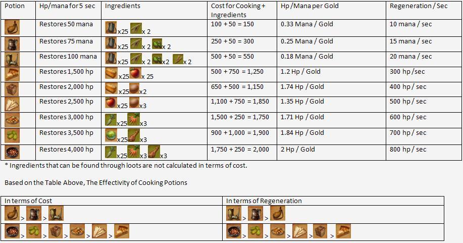 cookingtable_zps4ccc9d15