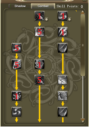 skill tree