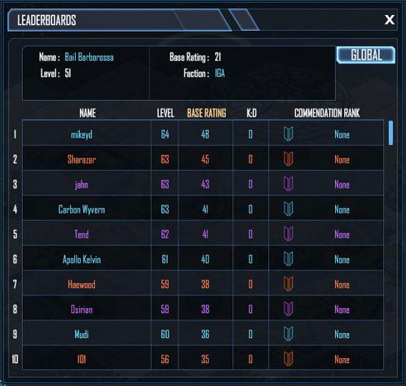11_leaderboard