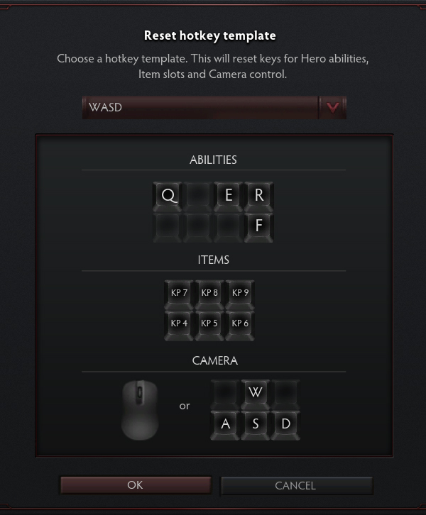 dota 2 hotkey optimization guide guidescroll