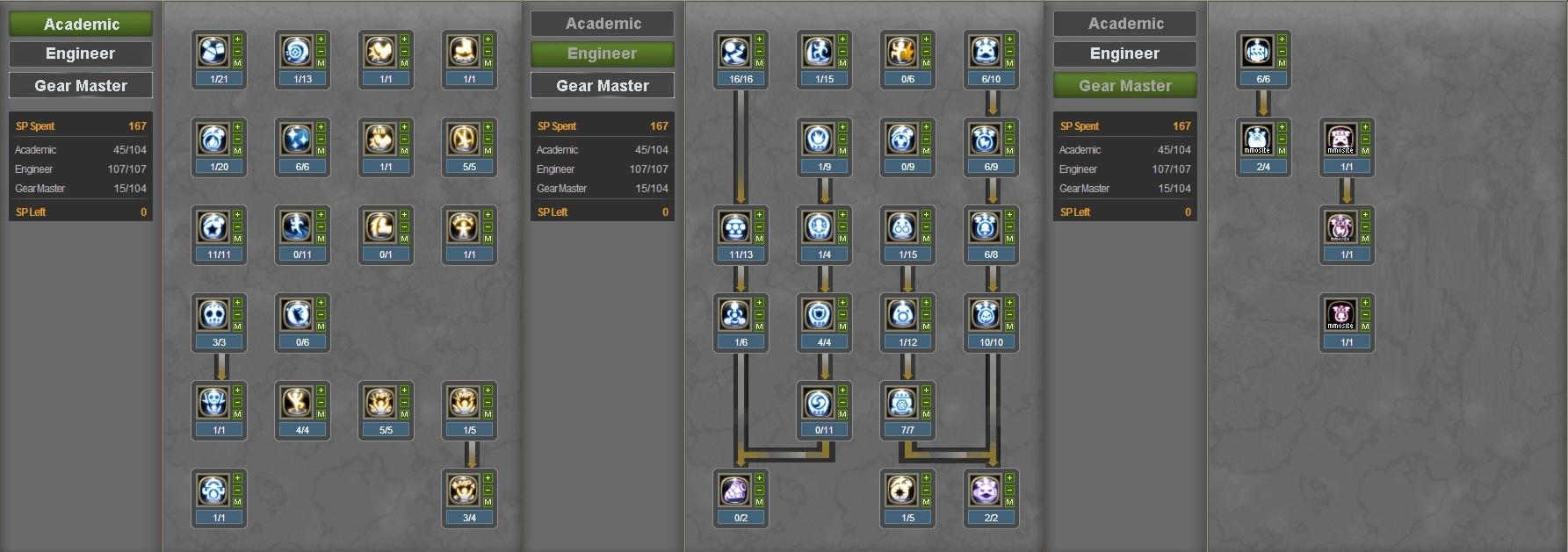 Dragon Nest CN Gear Master Max FD Build | GuideScroll