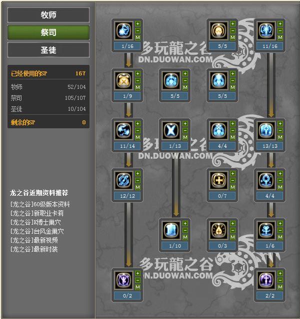 Dragon Nest CN Saint Support DPS Build | GuideScroll