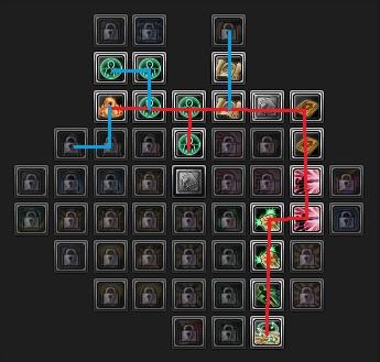Aura Kingdom Sorcerer/Bard Evasion Build | GuideScroll