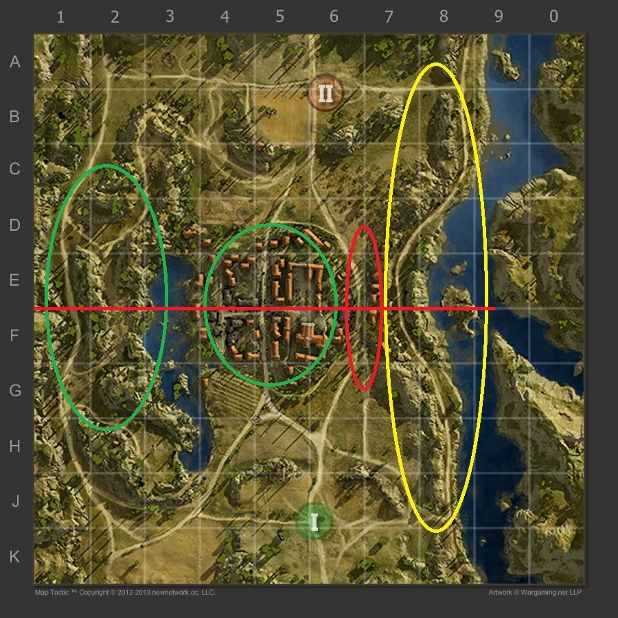 World of tanks where not to go on maps guidescroll the west side is the key i know the common argument that slow well armored td can do fine east but those are better off going west anyways gumiabroncs Choice Image