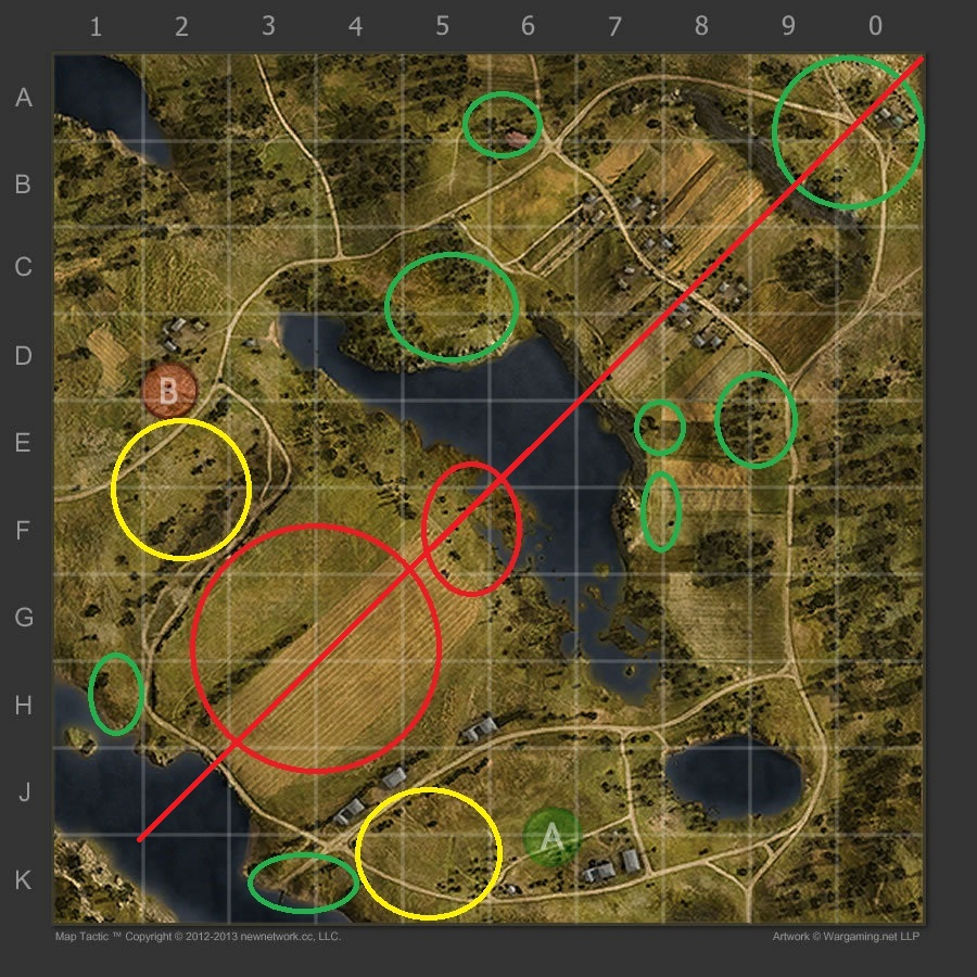 World of tanks where not to go on maps guidescroll one of the oldest maps in game and most people know how to play it if enemy have fast tanks they could light you through the field initially aka gumiabroncs Images