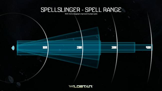 spellslinger spell range