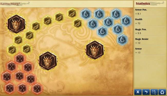 AP Support Runes