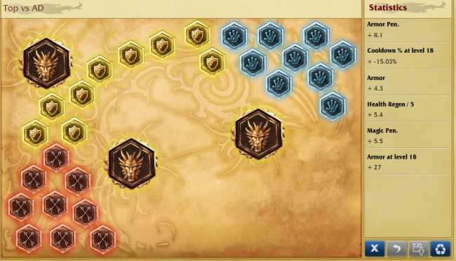 Bruiser Hybrid Top vs AD Runes