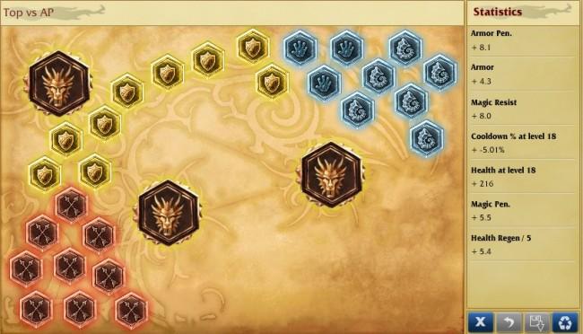 Bruiser Hybrid Top vs AP Runes