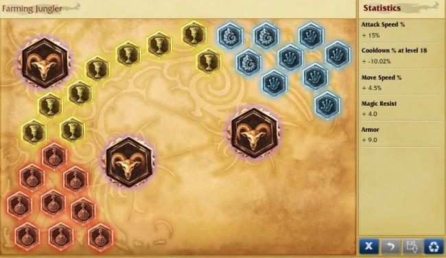Farming Jungler Runes