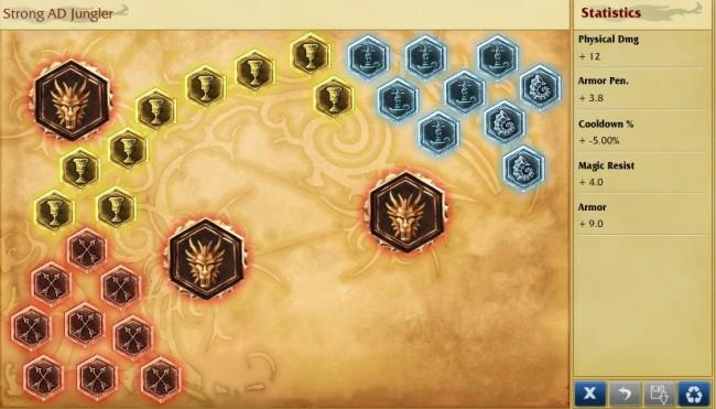 Strong AD Jungler Runes