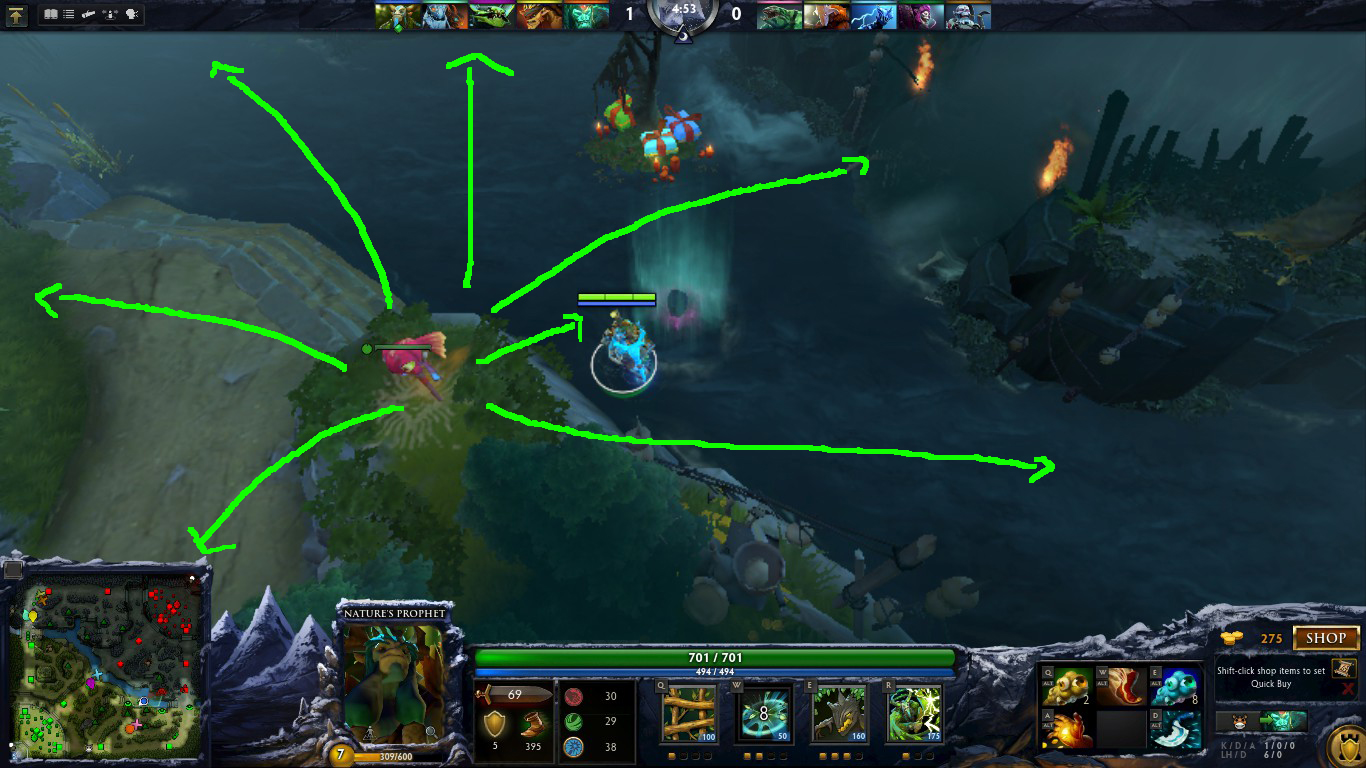 Dota 2 Situational Warding Guide | GuideScroll