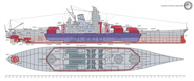 citadel diagram