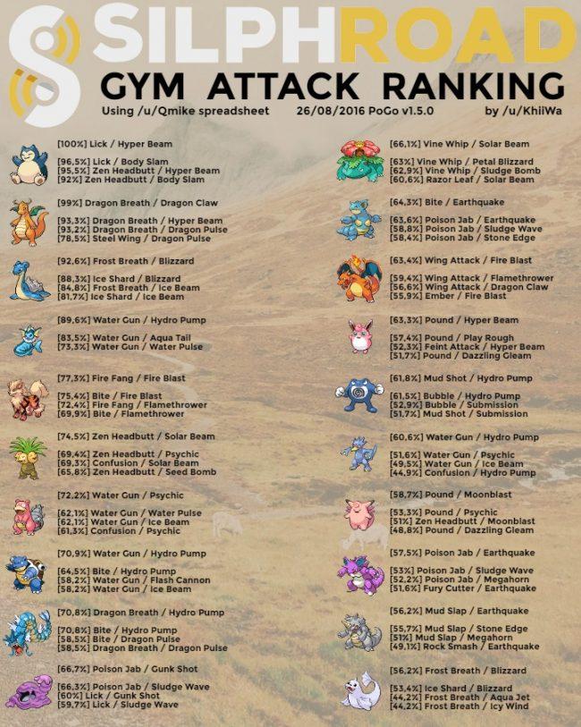 pokemon-go-best-weave-dps-moveset-attack