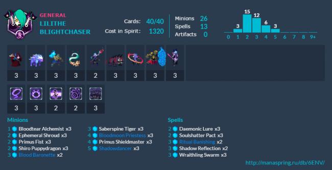 duelyst-budget-lilithe-decklist