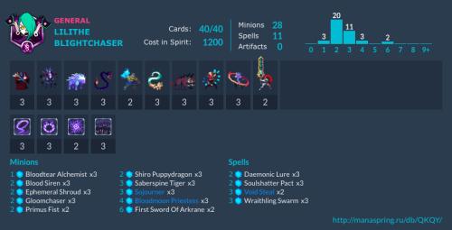 duelyst-budget-swarm-abyssian-deck
