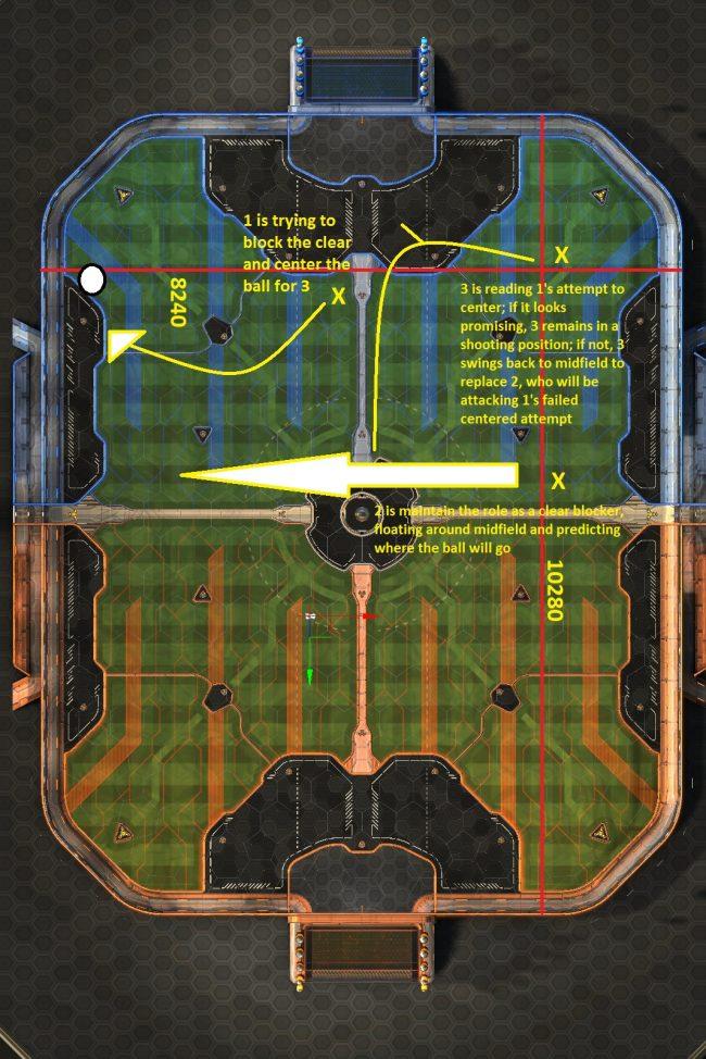 rocket-league-offensive-position-4